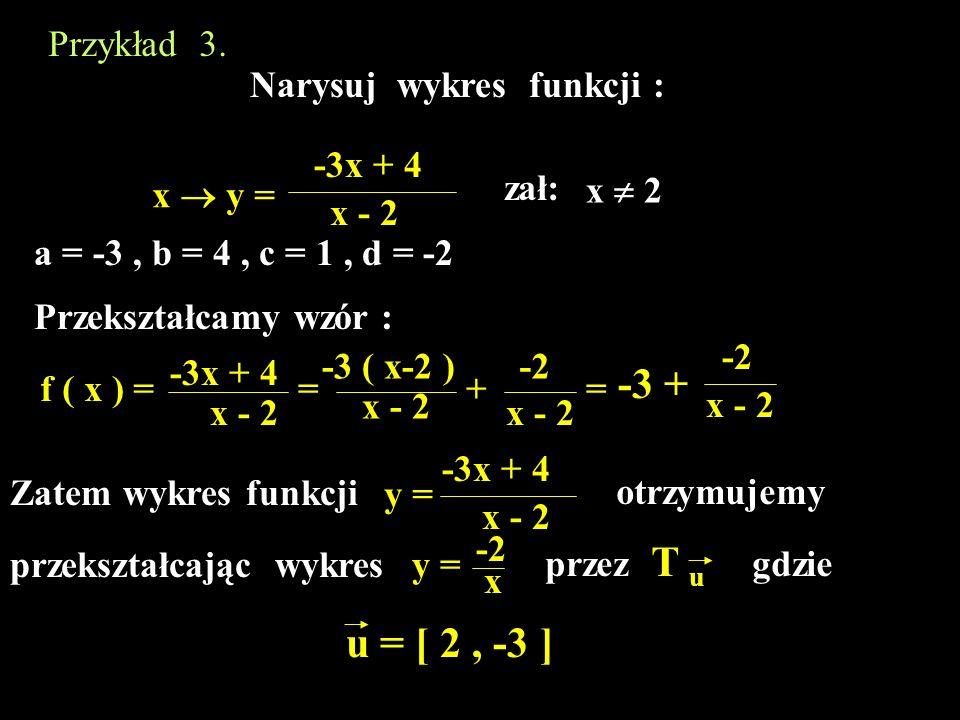 -3 + u = [ 2 , -3 ] Przykład 3. Narysuj wykres funkcji : -3x + 4 zał: